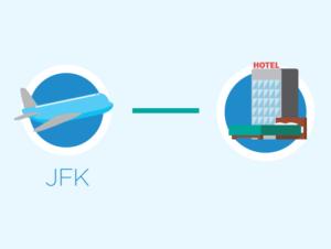 Transport de l'aéroport JFK à un hôtel dans le Queens ou à Brooklyn